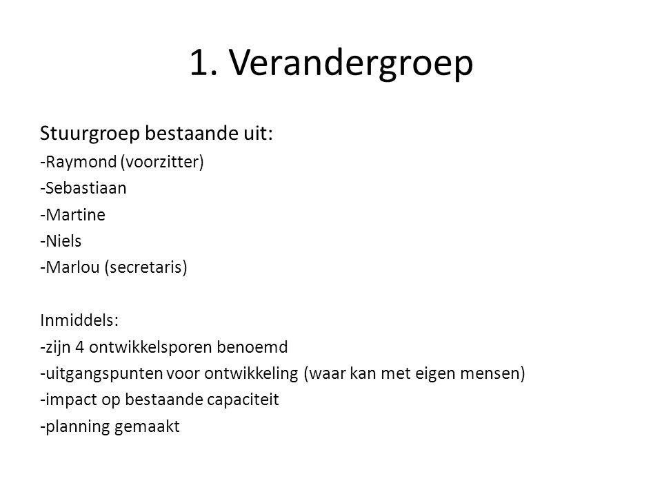 1. Verandergroep Stuurgroep bestaande uit: -Raymond (voorzitter) -Sebastiaan -Martine -Niels -Marlou (secretaris) Inmiddels: -zijn 4 ontwikkelsporen b