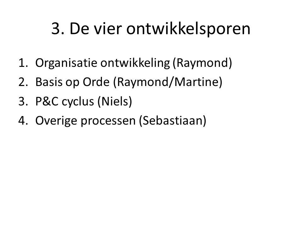 3. De vier ontwikkelsporen 1.Organisatie ontwikkeling (Raymond) 2.Basis op Orde (Raymond/Martine) 3.P&C cyclus (Niels) 4.Overige processen (Sebastiaan