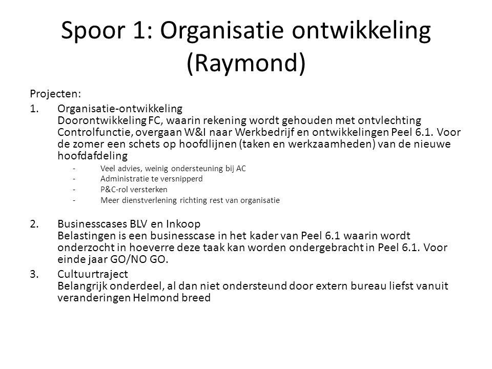 Spoor 1: Organisatie ontwikkeling (Raymond) Projecten: 1.Organisatie-ontwikkeling Doorontwikkeling FC, waarin rekening wordt gehouden met ontvlechting Controlfunctie, overgaan W&I naar Werkbedrijf en ontwikkelingen Peel 6.1.
