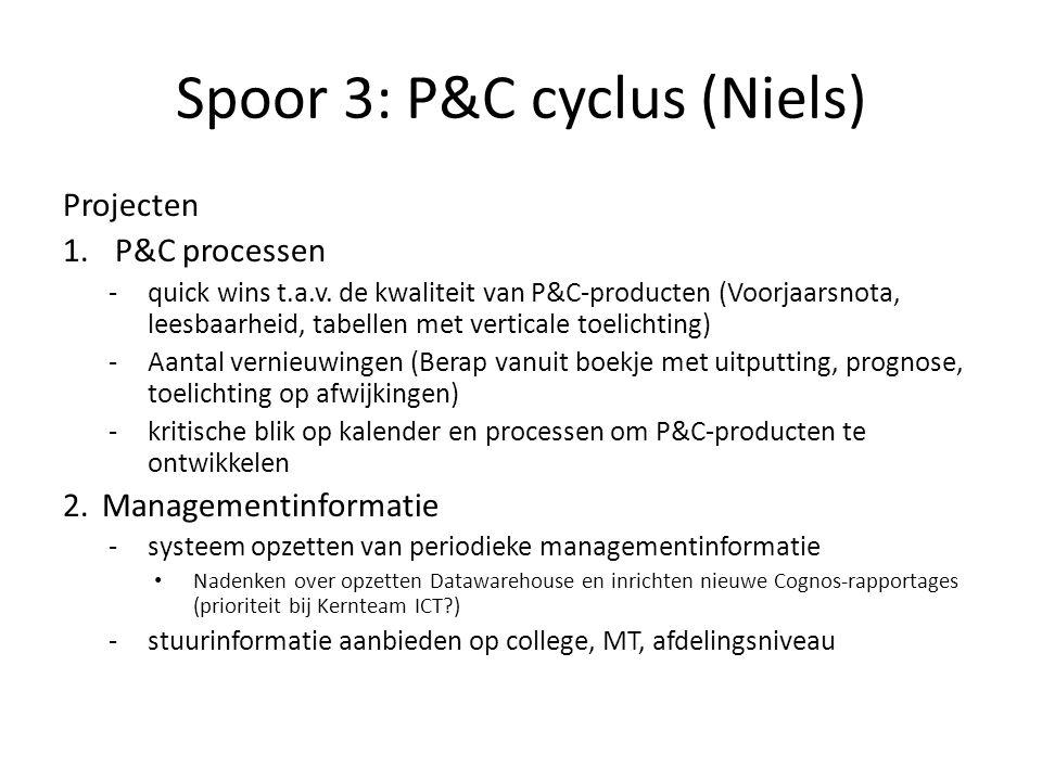 Spoor 3: P&C cyclus (Niels) Projecten 1.P&C processen -quick wins t.a.v.