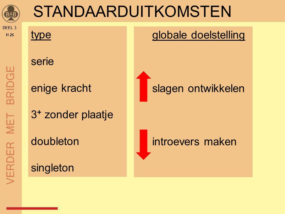 type serie enige kracht 3 + zonder plaatje doubleton singleton globale doelstelling slagen ontwikkelen introevers maken STANDAARDUITKOMSTEN DEEL 3 H 2