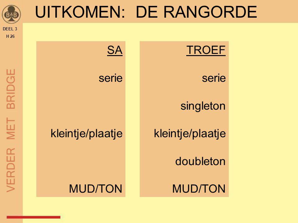 SA serie kleintje/plaatje MUD/TON TROEF serie singleton kleintje/plaatje doubleton MUD/TON UITKOMEN: DE RANGORDE DEEL 3 H 26