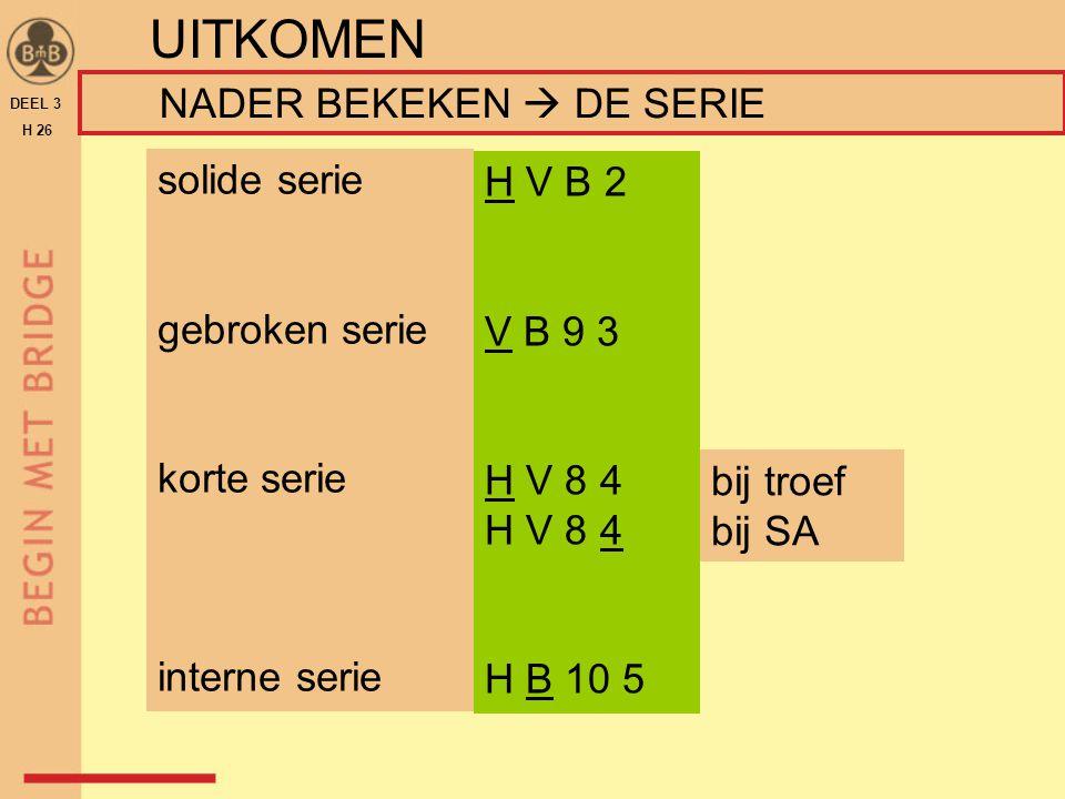 DEEL 3 H 26 UITKOMEN NADER BEKEKEN  DE SERIE solide serie gebroken serie korte serie interne serie H V B 2 V B 9 3 H V 8 4 H B 10 5 bij troef bij SA
