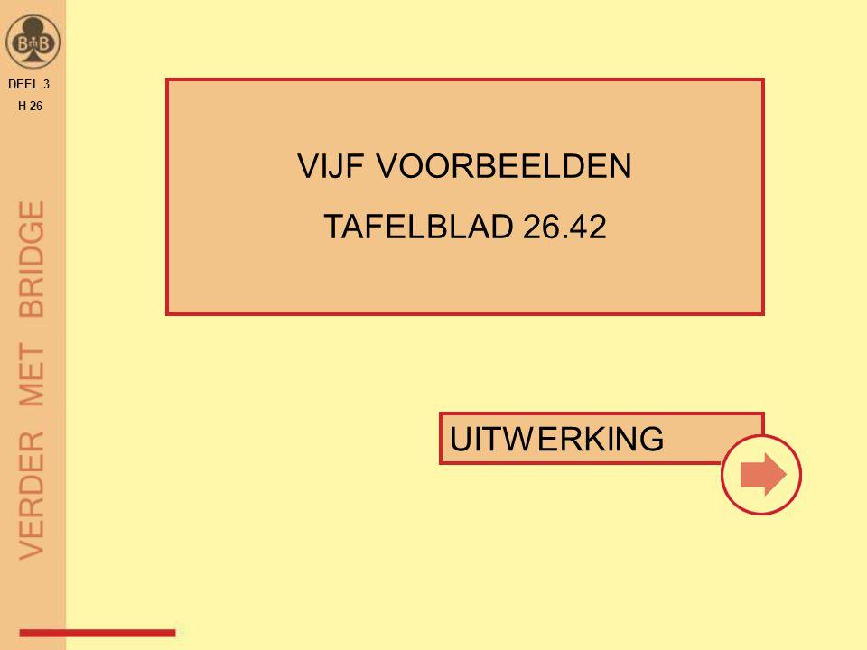 UITWERKING VIJF VOORBEELDEN TAFELBLAD 26.42 DEEL 3 H 26