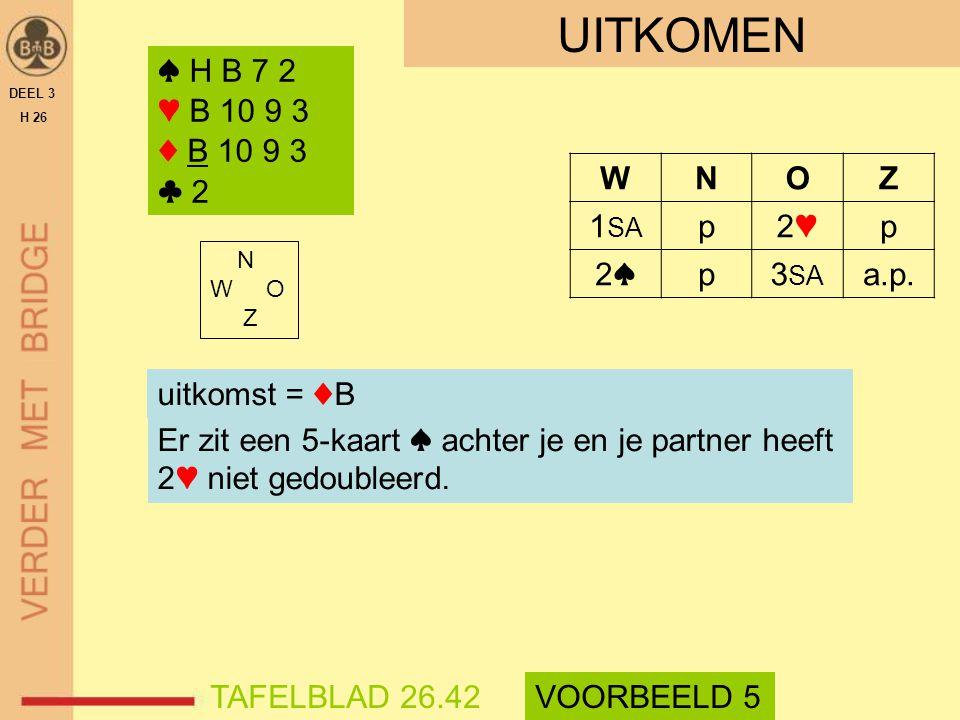 DEEL 3 H 26 ♠ H B 7 2 ♥ B 10 9 3 ♦ B 10 9 3 ♣ 2 uitkomst? TAFELBLAD 26.42VOORBEELD 5 WNOZ 1 SA p2♥2♥p 2♠2♠p3 SA a.p. uitkomst = ♦B Er zit een 5-kaart