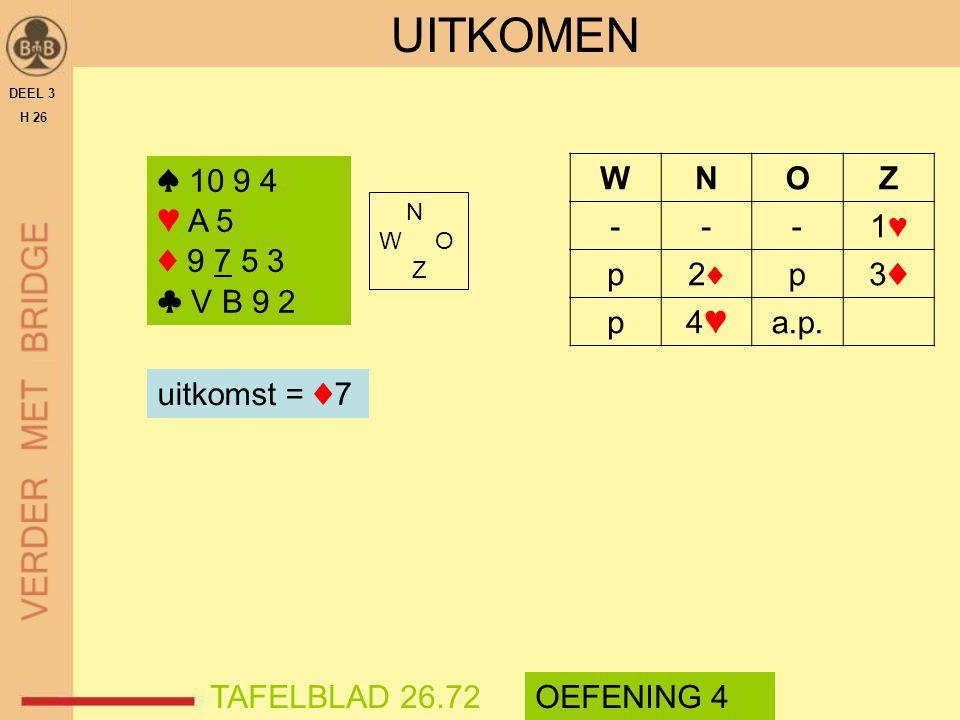 DEEL 3 H 26 UITKOMEN ♠ 10 9 4 ♥ A 5 ♦ 9 7 5 3 ♣ V B 9 2 TAFELBLAD 26.72OEFENING 4 WNOZ ---1♥1♥ p2♦2♦ p3♦3♦ p4♥4♥a.p. N W O Z ♠ 10 9 4 ♥ A 5 ♦ 9 7 5 3