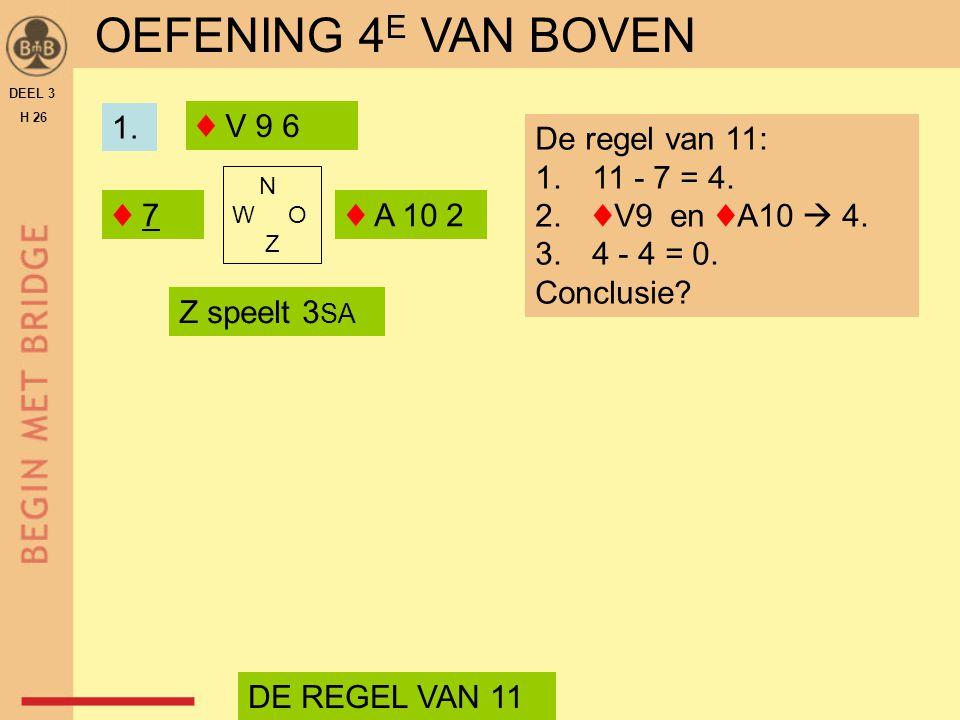 N W O Z ♦ V 9 6 OEFENING 4 E VAN BOVEN ♦ 7♦ 7♦ A 10 2 De regel van 11: 1. 11 - 7 = 4. 2. ♦V9 en ♦A10  4. 3. 4 - 4 = 0. Conclusie? DE REGEL VAN 11 Z s