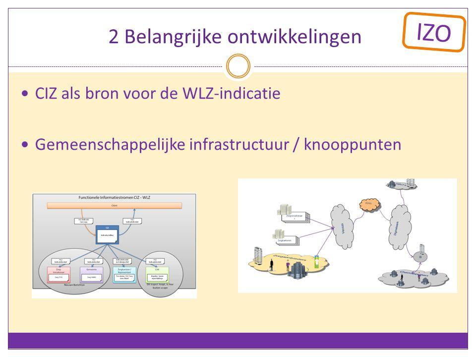IZO 2 Belangrijke ontwikkelingen CIZ als bron voor de WLZ-indicatie Gemeenschappelijke infrastructuur / knooppunten