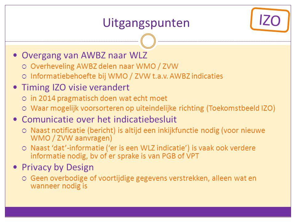 IZO Uitgangspunten Overgang van AWBZ naar WLZ  Overheveling AWBZ delen naar WMO / ZVW  Informatiebehoefte bij WMO / ZVW t.a.v. AWBZ indicaties Timin