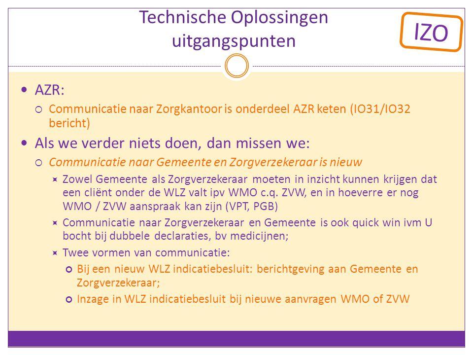 IZO Technische Oplossingen uitgangspunten AZR:  Communicatie naar Zorgkantoor is onderdeel AZR keten (IO31/IO32 bericht) Als we verder niets doen, da