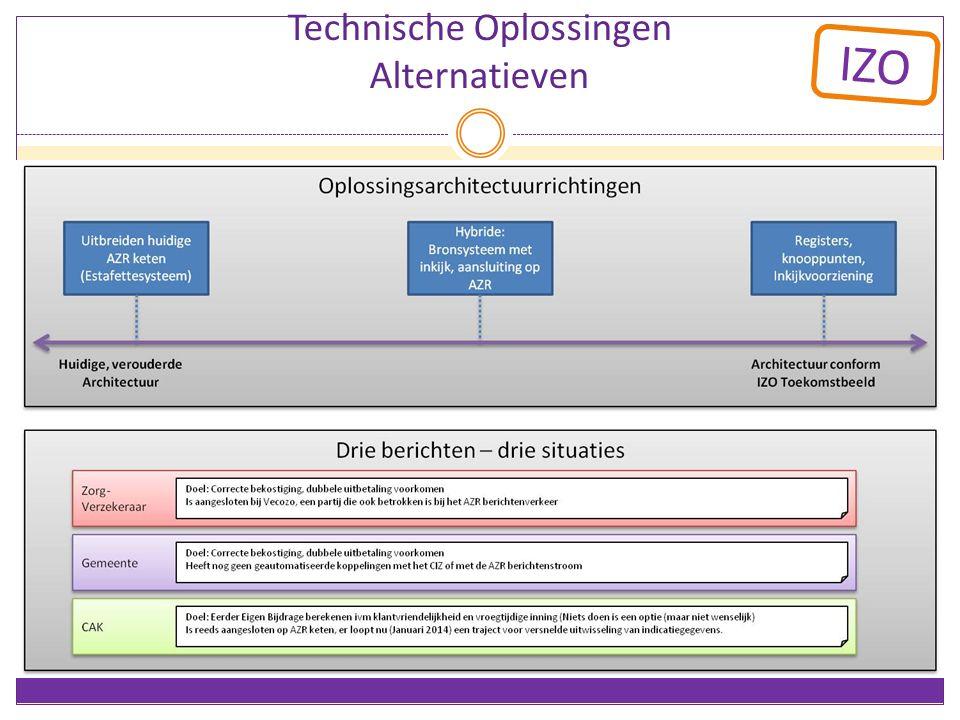 IZO Technische Oplossingen Alternatieven
