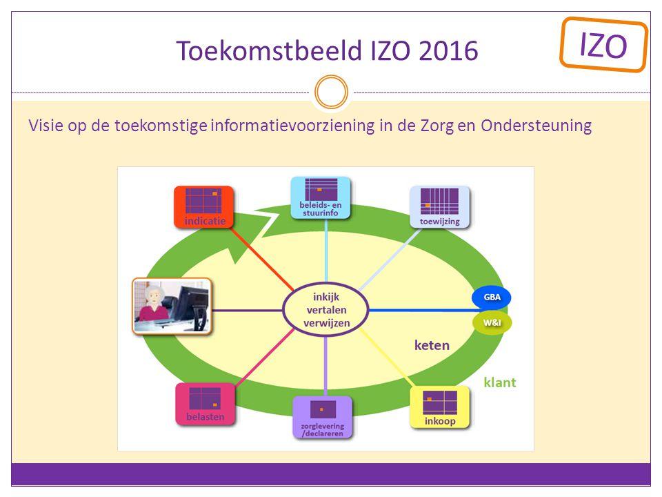 IZO Toekomstbeeld IZO 2016 Visie op de toekomstige informatievoorziening in de Zorg en Ondersteuning