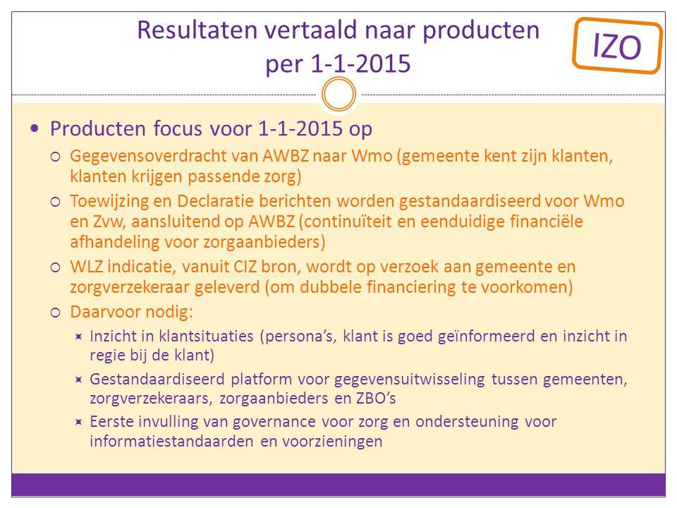 IZO Resultaten vertaald naar producten per 1-1-2015 Producten focus voor 1-1-2015 op  Gegevensoverdracht van AWBZ naar Wmo (gemeente kent zijn klante