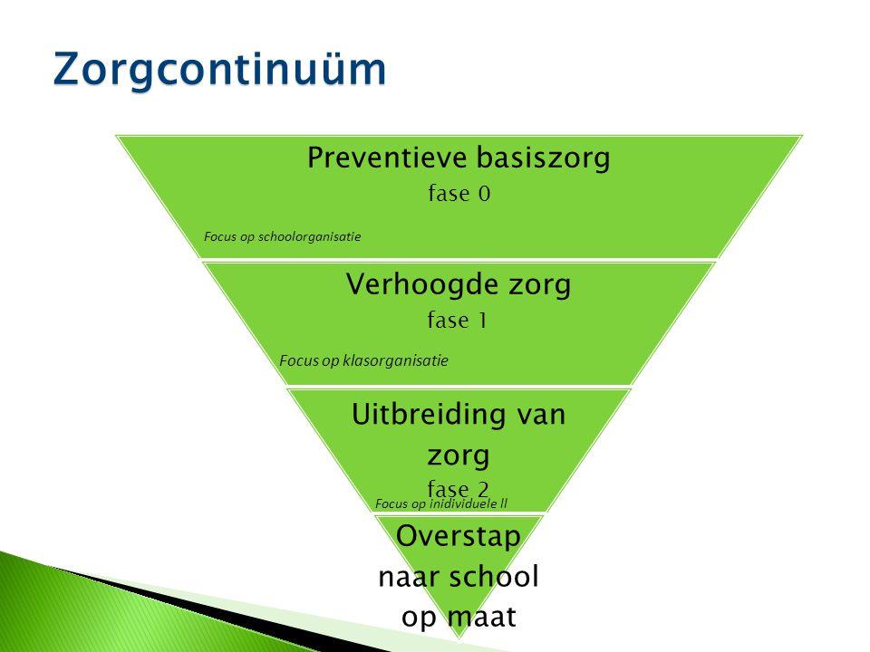Preventieve basiszorg fase 0 Verhoogde zorg fase 1 Uitbreiding van zorg fase 2 Overstap naar school op maatZorgcontinuüm Focus op schoolorganisatie Fo
