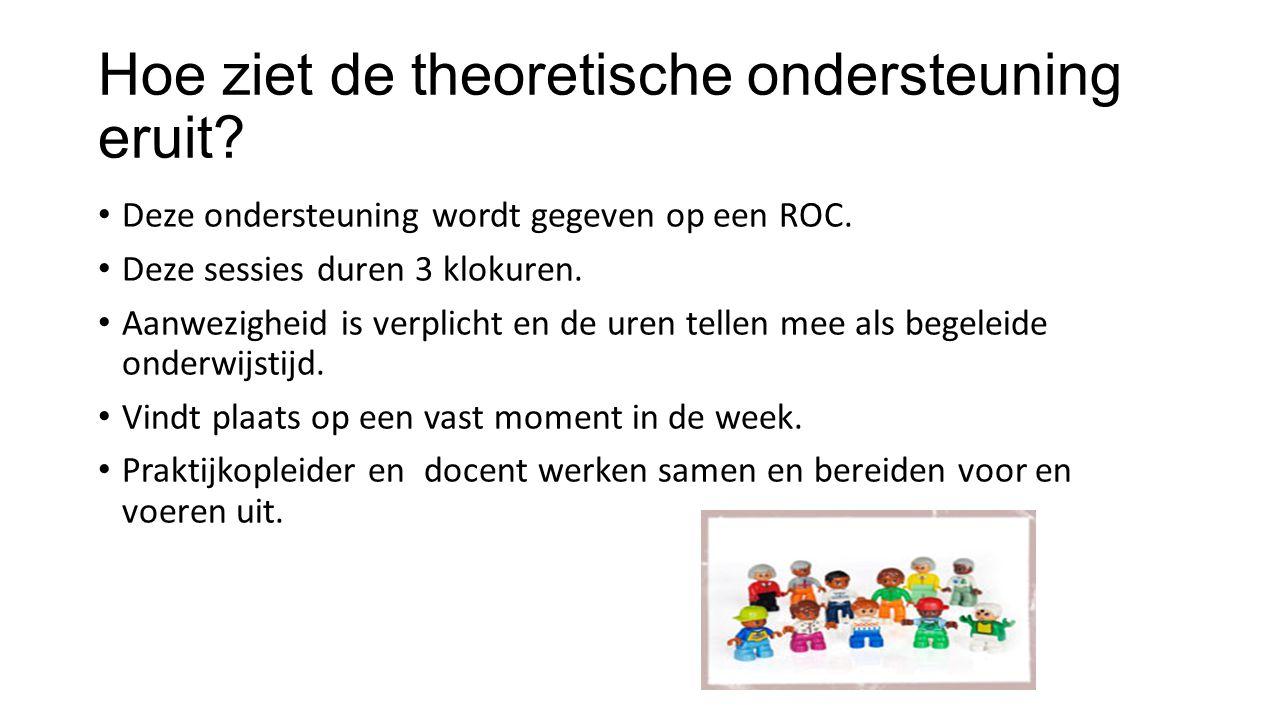 Hoe ziet de theoretische ondersteuning eruit. Deze ondersteuning wordt gegeven op een ROC.