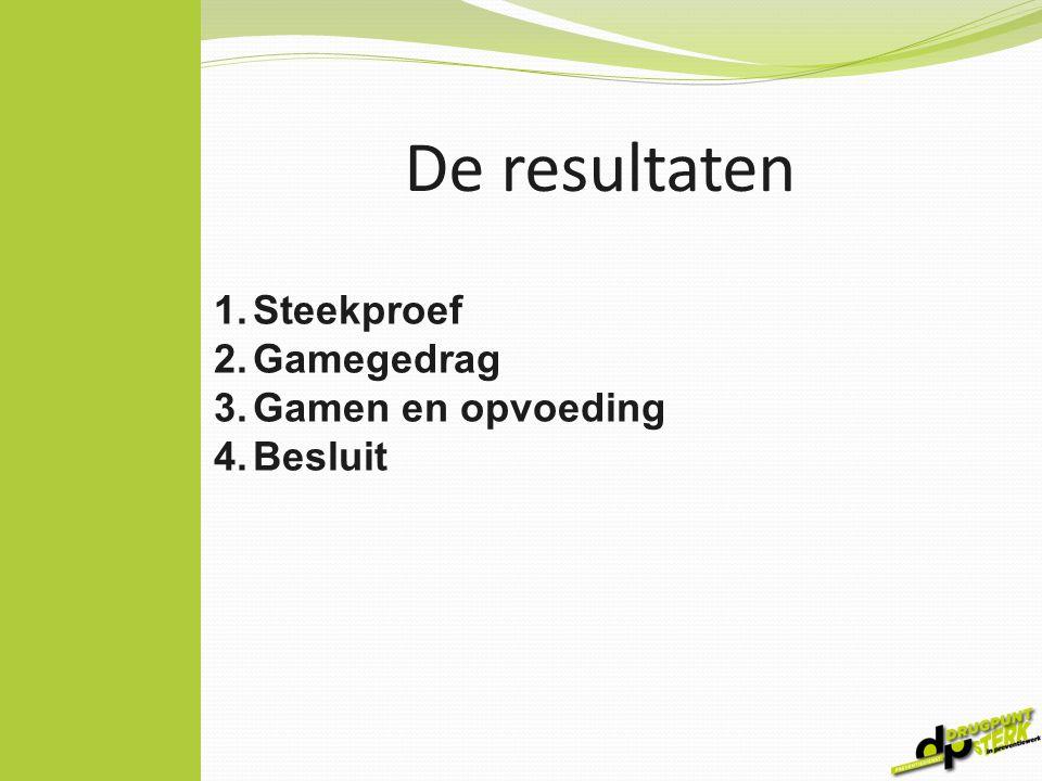 De resultaten 1.Steekproef 2.Gamegedrag 3.Gamen en opvoeding 4.Besluit