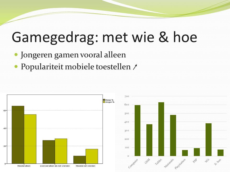 Gamegedrag: met wie & hoe Jongeren gamen vooral alleen Populariteit mobiele toestellen