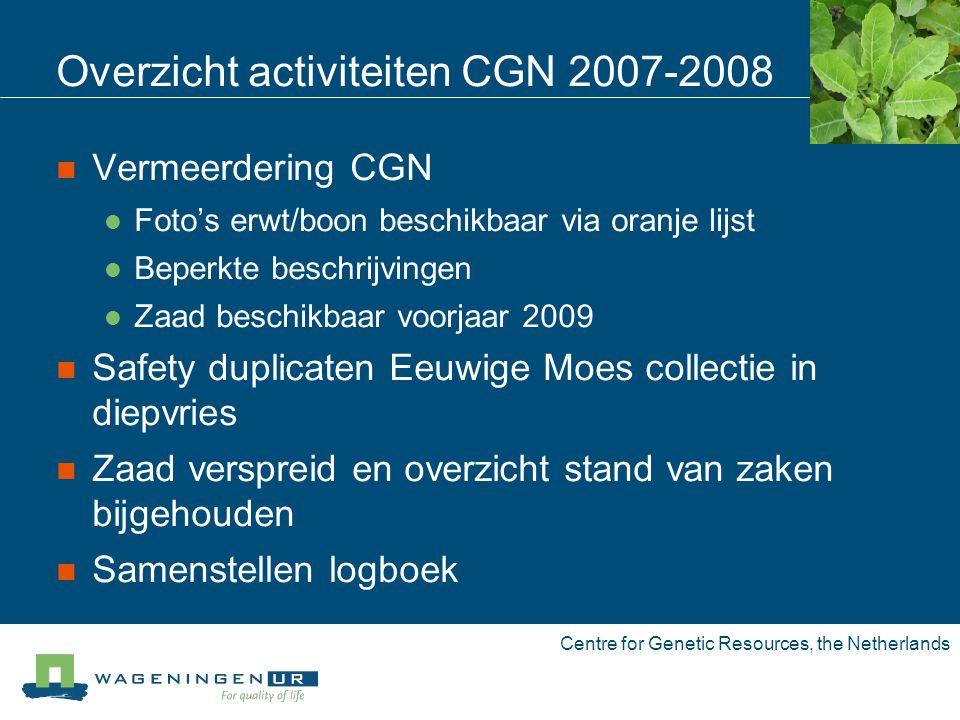 Centre for Genetic Resources, the Netherlands Overzicht activiteiten Netwerk Aangevraagd 90 nrs Zaad 22 vermeerderde nrs naar CGN Opslaan als safety duplikaat Zaad 8 nieuwe nrs naar CGN 15 nrs kiemkracht te laag voor vermeerdering 1 pastinaak5 wortel 2 tuinboon1 pompoen 3 tarwe1 komkommer 2 spinazie1 lepelblad 1 lupine1 quinoa 15 erwt1 goudsbloem 21 boon5 kool 5 sla1 borago 2 gerst3 biet 1 boekweit5 haver 1 dille1 kervel 6 ui/prei5 veldsla