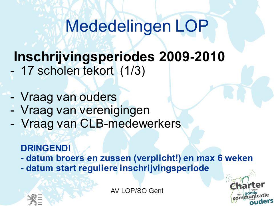 AV LOP/SO Gent Mededelingen LOP Inschrijvingsperiodes 2009-2010 -17 scholen tekort (1/3) -Vraag van ouders -Vraag van verenigingen - Vraag van CLB-medewerkers DRINGEND.
