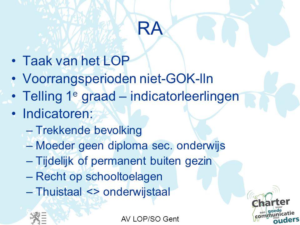 Focus- en Werkgroepen - FG OKAN - FG Allochtone ouderbetrokkenheid - FG LP/LR - FG Bemiddeling en inschrijvingsrecht - WG Schooltoelagen - WG Kansen - WG Precaire omstandigheden - FG BuSO herstart!