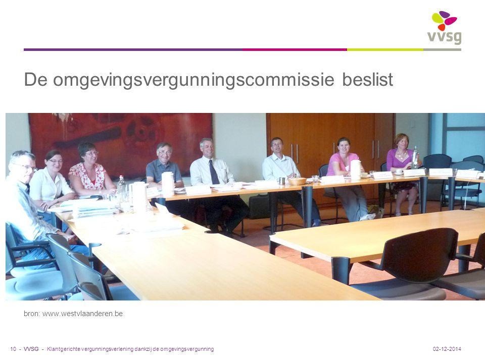 VVSG - De omgevingsvergunningscommissie beslist bron: www.westvlaanderen.be Klantgerichte vergunningsverlening dankzij de omgevingsvergunning10 -02-12