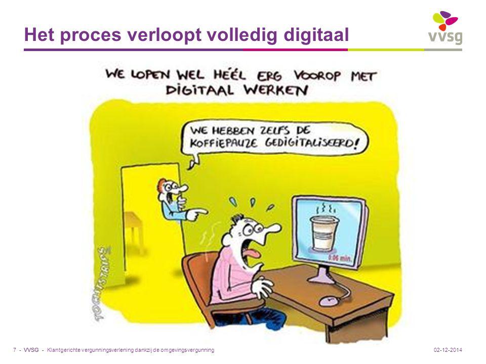 VVSG - Het proces verloopt volledig digitaal Klantgerichte vergunningsverlening dankzij de omgevingsvergunning7 -02-12-2014