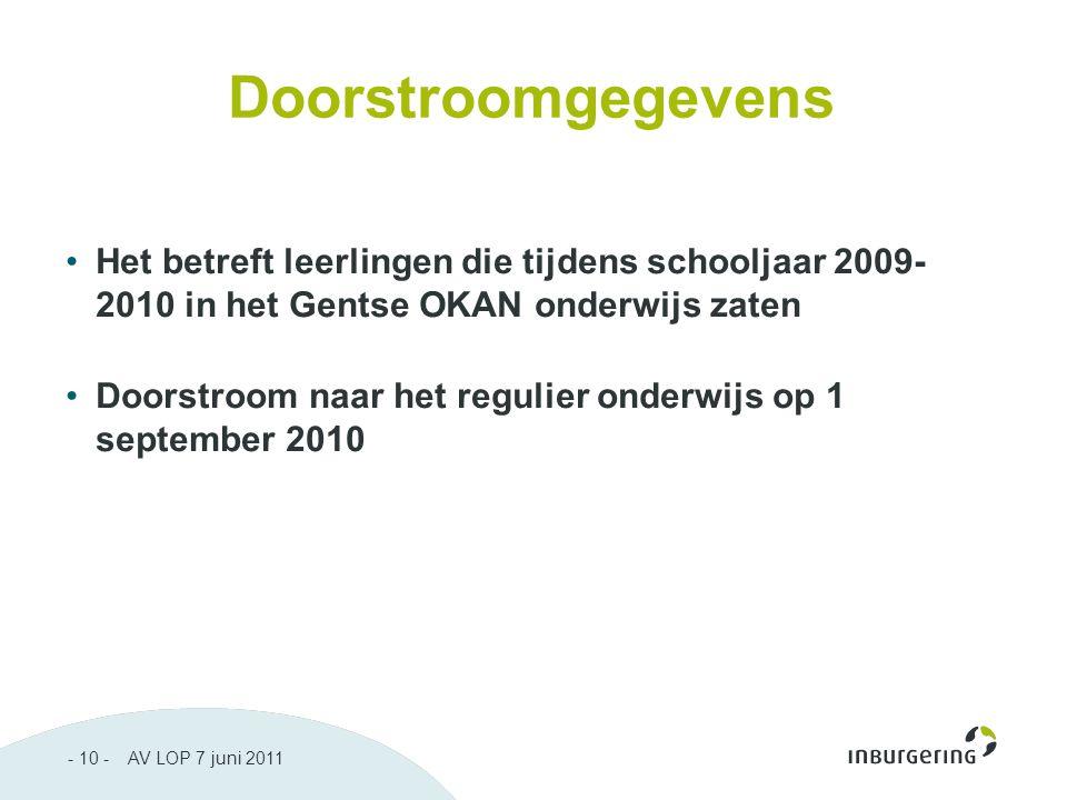 - 10 - AV LOP 7 juni 2011 Doorstroomgegevens Het betreft leerlingen die tijdens schooljaar 2009- 2010 in het Gentse OKAN onderwijs zaten Doorstroom naar het regulier onderwijs op 1 september 2010