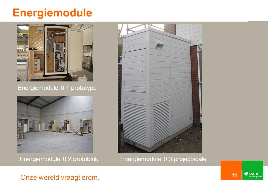 Onze wereld vraagt erom. Energiemodule Energiemodule 0.3 projectscale Energiemodule 0.1 prototype Energiemodule 0.2 protoblok 11