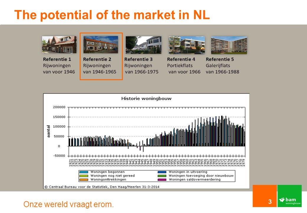 Onze wereld vraagt erom. The potential of the market in NL 3
