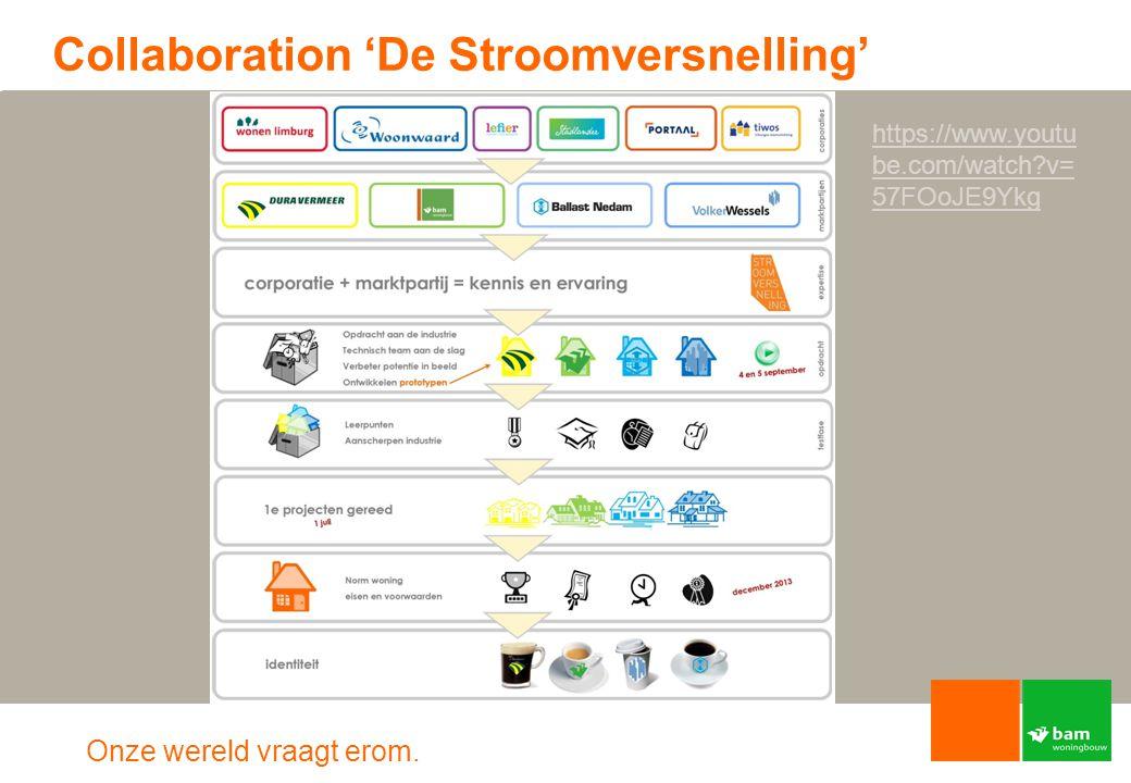Onze wereld vraagt erom. Collaboration 'De Stroomversnelling' https://www.youtu be.com/watch?v= 57FOoJE9Ykg