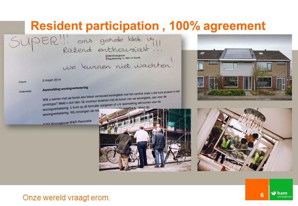 Onze wereld vraagt erom. Resident participation, 100% agreement 6