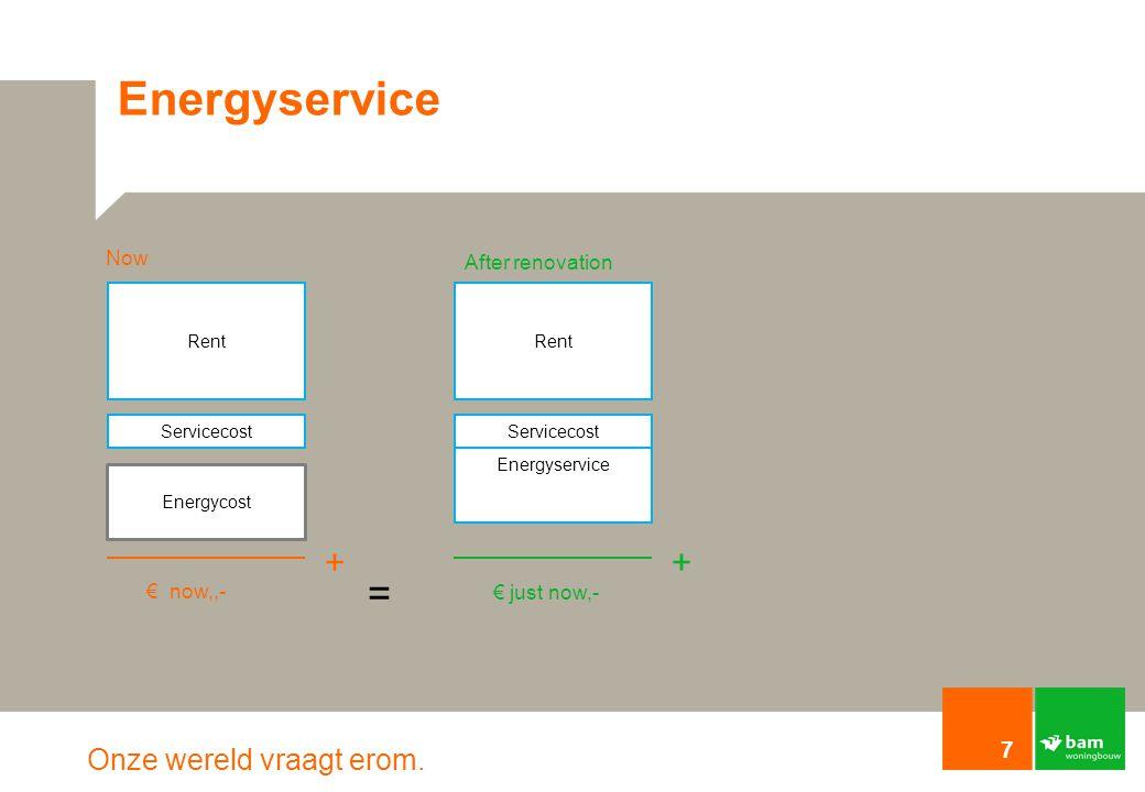 Onze wereld vraagt erom. 7 Energyservice Rent Servicecost Now Energycost + € now,,- After renovation Rent Servicecost + € just now,- Energyservice =