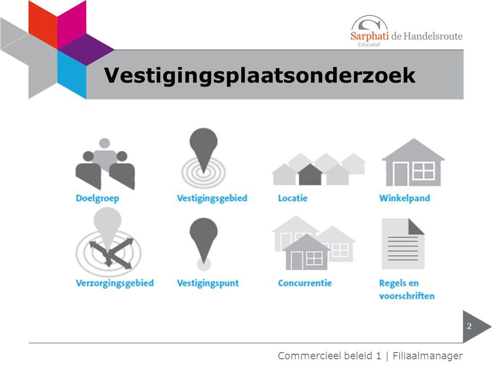 Vestigingsplaatsonderzoek 2 Commercieel beleid 1 | Filiaalmanager