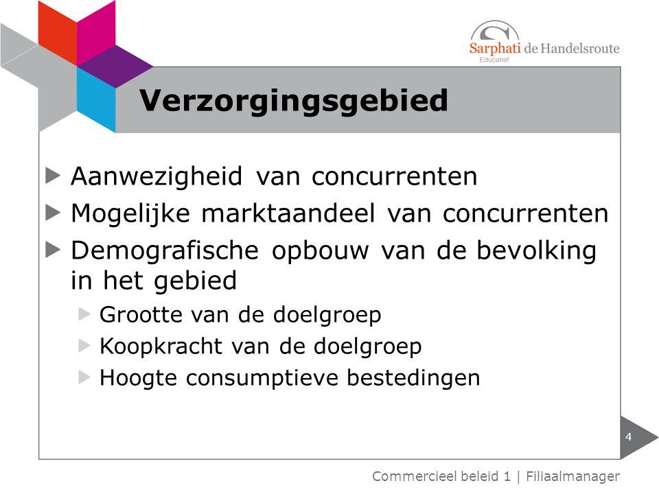 Aanwezigheid van concurrenten Mogelijke marktaandeel van concurrenten Demografische opbouw van de bevolking in het gebied Grootte van de doelgroep Koo