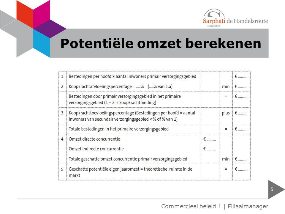 Potentiële omzet berekenen 5 Commercieel beleid 1 | Filiaalmanager