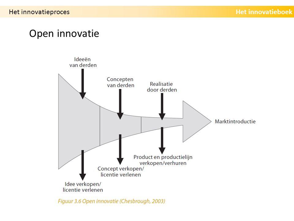 Het innovatieboek Open innovatie Het innovatieproces