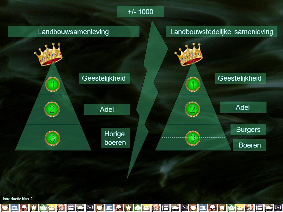 Introductie klas 2 Geestelijkheid Adel Horige boeren Geestelijkheid Adel Boeren Burgers +/- 1000 Landbouwstedelijke samenlevingLandbouwsamenleving