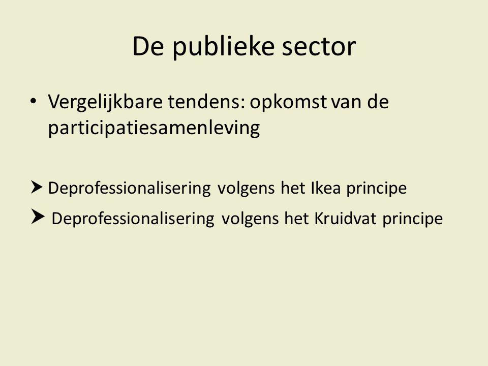 De publieke sector Vergelijkbare tendens: opkomst van de participatiesamenleving  Deprofessionalisering volgens het Ikea principe  Deprofessionalisering volgens het Kruidvat principe
