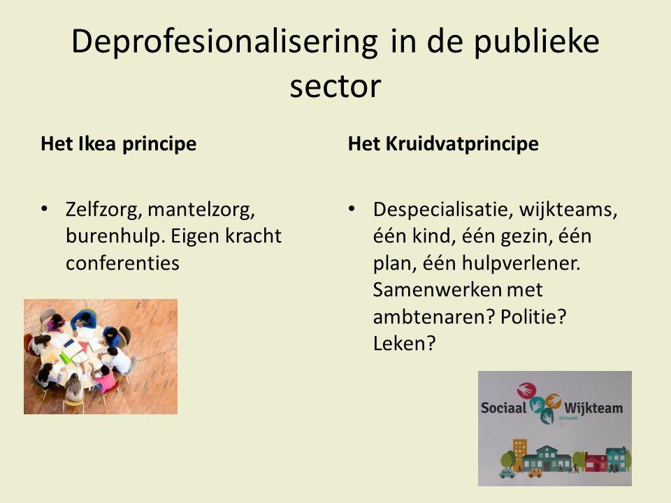 Deprofesionalisering in de publieke sector Het Ikea principe Zelfzorg, mantelzorg, burenhulp.