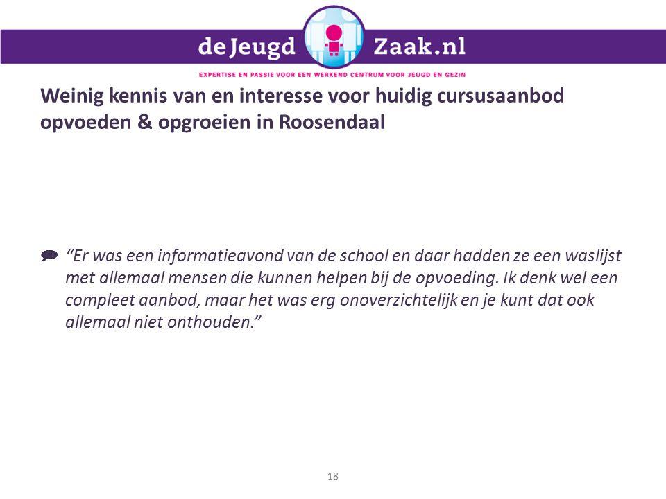 Weinig kennis van en interesse voor huidig cursusaanbod opvoeden & opgroeien in Roosendaal 18  Er was een informatieavond van de school en daar hadden ze een waslijst met allemaal mensen die kunnen helpen bij de opvoeding.
