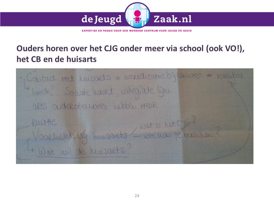 Ouders horen over het CJG onder meer via school (ook VO!), het CB en de huisarts 24