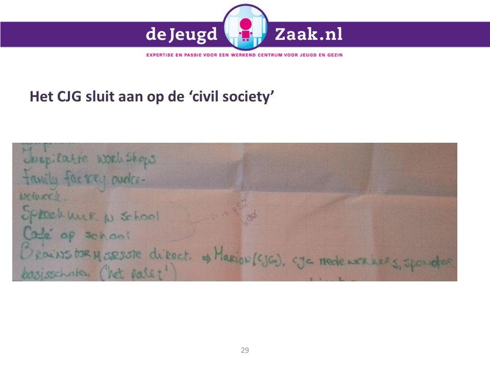 Het CJG sluit aan op de 'civil society' 29