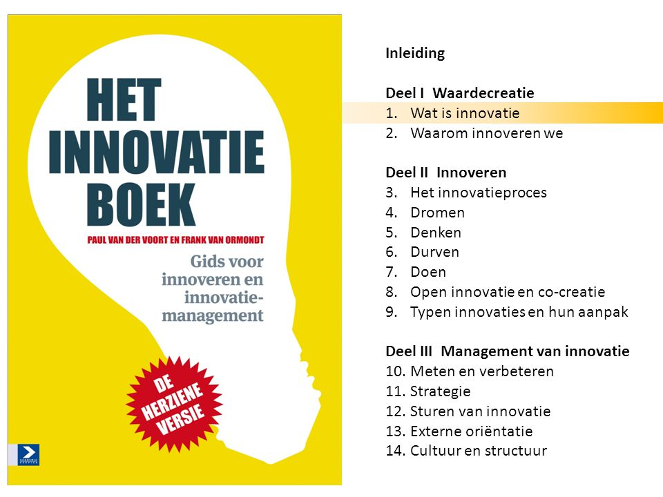 Het innovatieboek Inleiding Deel I Waardecreatie 1.Wat is innovatie 2.Waarom innoveren we Deel II Innoveren 3.Het innovatieproces 4.Dromen 5.Denken 6.Durven 7.Doen 8.Open innovatie en co-creatie 9.Typen innovaties en hun aanpak Deel III Management van innovatie 10.Meten en verbeteren 11.Strategie 12.Sturen van innovatie 13.Externe oriëntatie 14.Cultuur en structuur