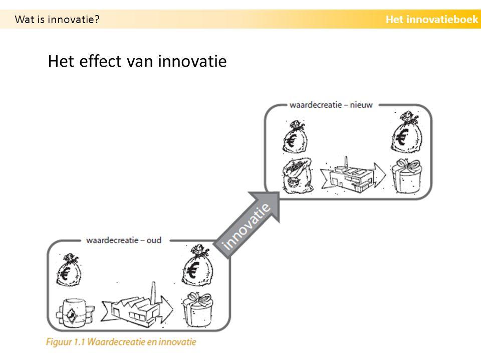 Het innovatieboekWat is innovatie Het effect van innovatie