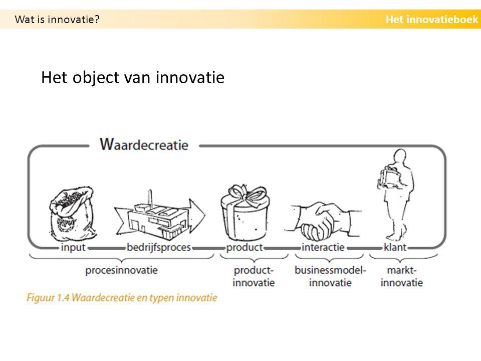 Het innovatieboekWat is innovatie Het object van innovatie