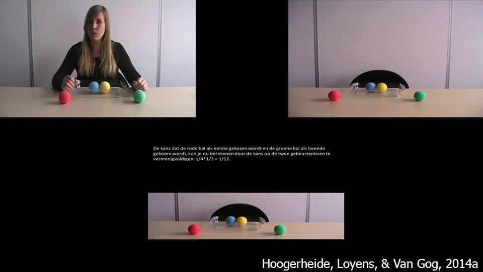 De aard van de taak Hoogerheide, Loyens, & Van Gog, 2014a