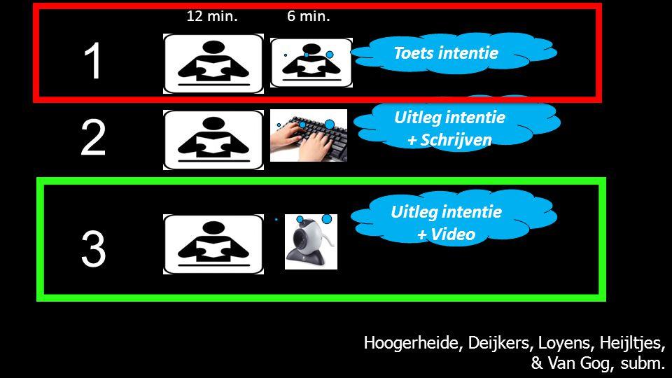 1 2 3 Toets intentie Uitleg intentie + Video 12 min.6 min.
