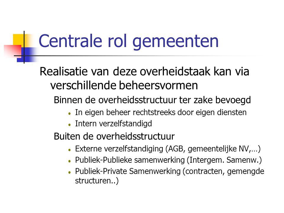 Feiten en cijfers uit Nederland