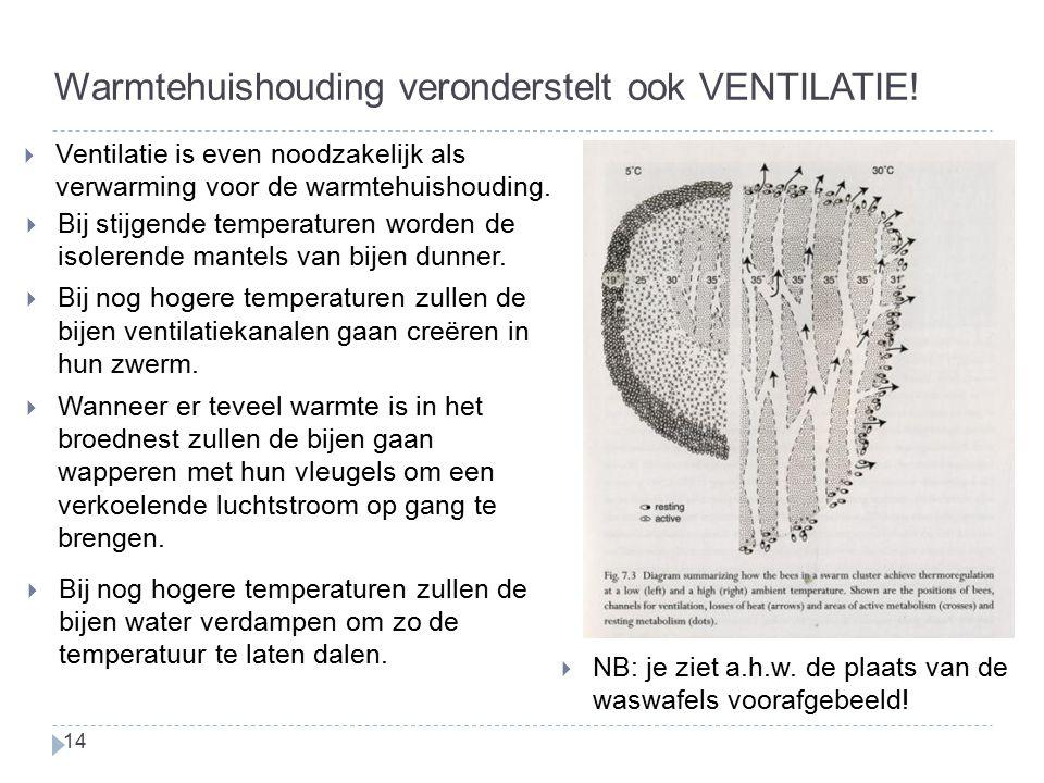 Warmtehuishouding veronderstelt ook VENTILATIE!  Ventilatie is even noodzakelijk als verwarming voor de warmtehuishouding.  Bij nog hogere temperatu