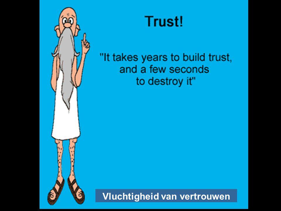 Kun je vertrouwen kopen?